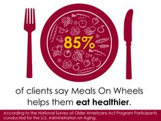 85% of clients say Meals On Wheels helps them eat healthier