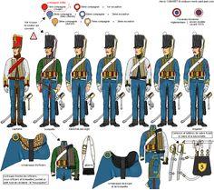 Titre de l'image 1er Escadron du 5ème Régiment de Hussards compagnie d élite