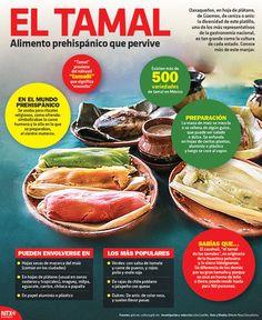 ¿#SabíasQué existen más de 500 variedades del tamal en México? Conoce más de este alimento prehispánico en la #Infographic