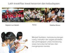 Pelatihan Membatik di Citra Alam. info@citraalam.com
