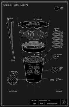 Isometric Ramen Poster by Veronica Velasquez on Behance Graphic Design Posters, Graphic Design Inspiration, Menue Design, Food Design, Poster Layout, Information Design, Technical Drawing, Grafik Design, Illustrations And Posters