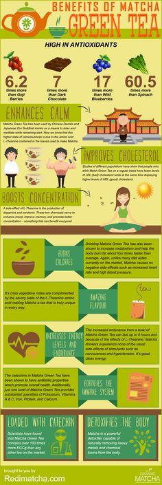 Amazing Health Benefits of Organic Matcha Green Tea