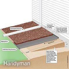 4 Steps to fixing a leaky basement. The basic solution is often the best solution.