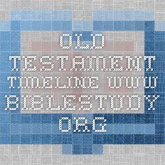 old testament timeline www.biblestudy.org