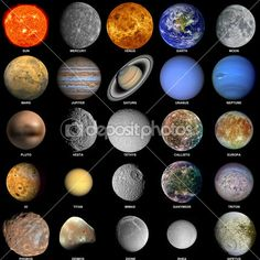 All of the planets that make up the solar system with the sun and prominent moons included.