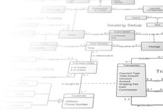 LucidChart - a Chrome extension that lets you create flowcharts, mindmaps, etc. with simple drop and drag features and loads of templates.  Great tool!