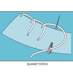 Ponto Blanket