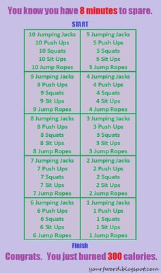 The Countdown Workout - burn 300 calories in 8 minutes.