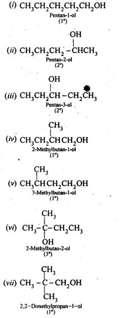25 Best NCERT Solutions for Class 12 Chemistry images in