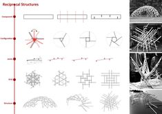 S9 Surface Active Structures | Master in Advanced Architecture 2012/2013
