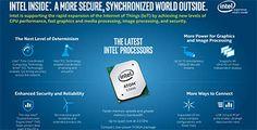 Llegan los procesadores Intel Atom E3900 para los nuevos dispositivos inteligentes y conectados para el IoT http://www.mayoristasinformatica.es/blog/llegan-los-procesadores-intel-atom-e3900-para-los-nuevos-dispositivos-inteligentes-y-conectados/n3587/ Más información sobre mayoristas, distribuidores y proveedores de #procesadores en http://www.mayoristasinformatica.es/procesadores.php