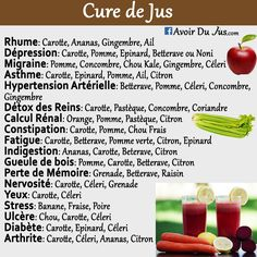 Toxins In Body Cleanse Diet. Every day we are exposed to numerous types of toxins from our regular diet as well as from our environment. Body Cleanse Diet, Detox Juice Cleanse, Healthy Cleanse, Healthy Juices, Detox Drinks, Healthy Drinks, Detox Juices, Top Nutrition, Different Fruits And Vegetables