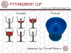 PYTHAGOREAN+CUP+by+MonzaMakers.