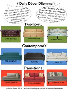 Sofa Styles Chart www.justdecorate.wordpress.com