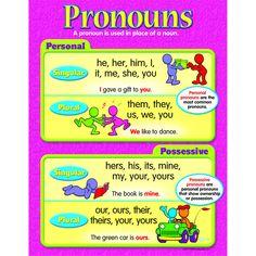 CHART PRONOUNS GR 3-6