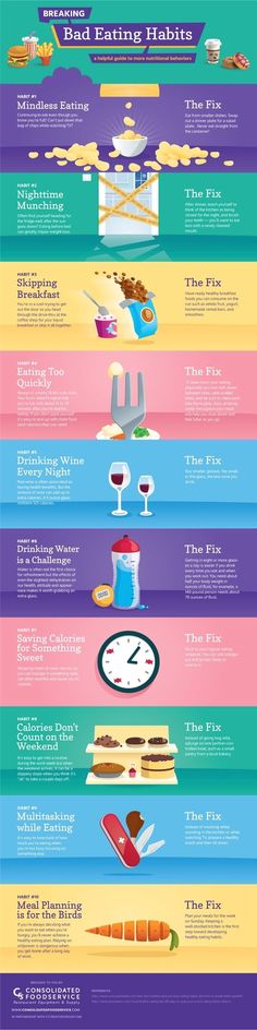 Want some tips on creating healthy eating habits? This handy guide offers some great tips on breaking your old eating habits and how to create new, healthier habits!  #fitnesstips