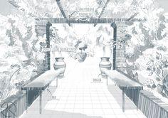 French garden sketches