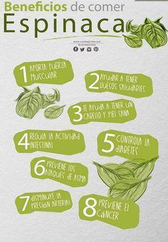 Beneficios de la espinaca #alimentación
