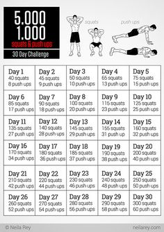 Level Up 30 Day Challenge Cardio Workout Video - Low Impact. Visit http://www.indetails.com/2946/cardio-workout-low-impact/