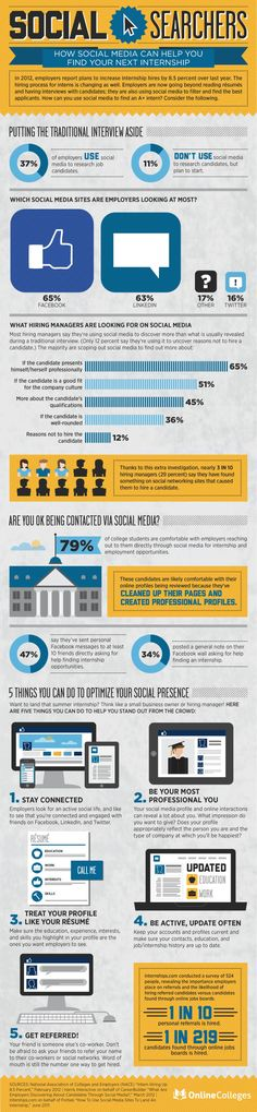 Social Searchers: How Social Media Can Help You Find Your Next Internship #Infographic