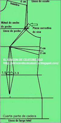 El Rincon De Celeste cielo: Patrón básico delantero de blusa a medida o anatómico