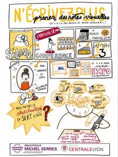 Bellet Journal, Sketch Notes, Mardi, Expo, Sketches, Education, Image, Ideas, Paper Envelopes