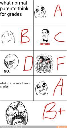Funny memes - Grades and parents Crazy Funny Memes, Really Funny Memes, Funny Relatable Memes, Funny Texts, Funny Jokes, Hilarious, Wtf Funny, Funny Stuff, Funny Images