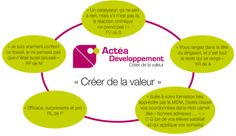 Vision - Mission - ACTEA Chart