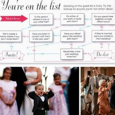 To Invite, Or Not To Invite {The Guest List} | Engaged & Inspired