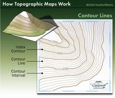 """HowStuffWorks """"Topographic Map Contour Lines"""""""