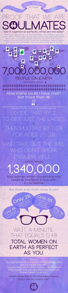 Man Proposes to Woman Using an Infographic