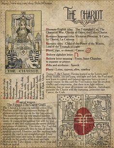 Tarot Correspondences Book of Shadows, Printable witchcraft, BOS Sheets, tarot cards, Divination Cards, Tarot Cards, The Chariot Tarot, Wiccan Spell Book, Tarot Astrology, Tarot Major Arcana, Tarot Card Meanings, Tarot Spreads, Witchcraft For Beginners