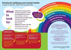 information about mental health