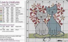 Graficos de gatitos y buhos en punto de cruz | Solountip.com