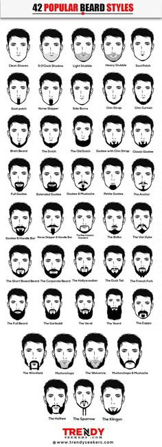 How to Grow A Beard - The 42 Beard Styles [ULTIMATE GUIDE] If you want to know how to grow a beard – your most stylish beard ever – look no further. Here is your Ultimate Guide to 42 Perfect Beard Styles! Popular Beard Styles, Beard Styles For Men, Hair And Beard Styles, Short Beard Styles, Different Beard Styles, Beards And Hair, Beard Trimming Styles, Types Of Beard Styles, Trimmed Beard Styles