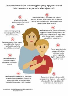 Body Anatomy, Montessori, Children, Kids, Psychology, Infographic, Pregnancy, Family Guy, Social Media