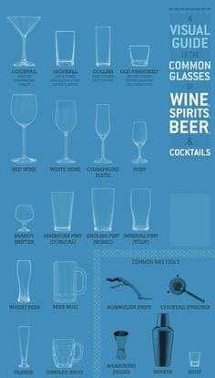 (Infographic) Guide to Drinking Glasses | The Grand Rapids Cigar Society