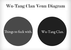 Wu-tang clan aint nothin to fuck with