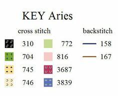 Aries Key, 12 av 37