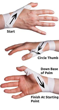 Stay Well! Thumb Spica Taping Step 2 | Physical Sports First Aid