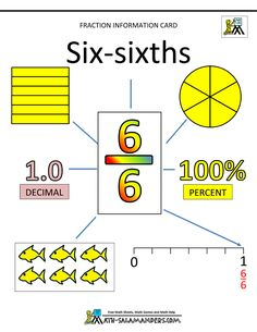 printable fraction sheets sixths 6