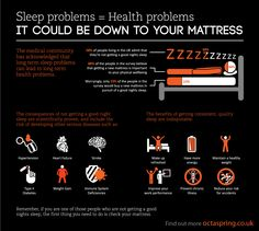 Infographic, sleep problems = health problems. www.bedshop.ae