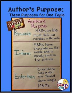 Read about tips to teach Author's Purpose. This one is Three Purposes for One Topic.
