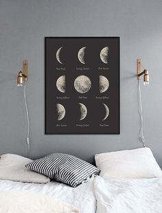 Mond Phasen Poster. Astronomie-Lunar-Kunst. Schlafzimmer