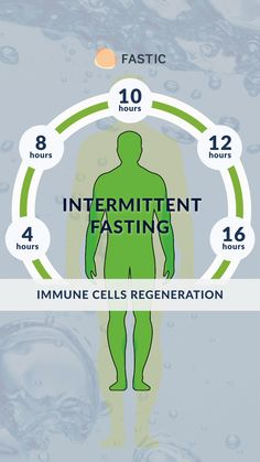 Get your body in Top shape 💪with the new Fastic intermittent fasting App - Detox cleanse for weight loss Healthy Food Tumblr, Healthy Food Quotes, Health And Wellbeing, Health And Nutrition, Healthy Meals For Kids, Healthy Recipes, Healthy Eating, Health Smoothie Recipes, Kids Health