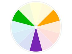 Secondary Colors: Orange, Green and Violet  Secondary colors are created by mixing primary colors.