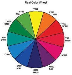 Printable Color Wheel Secondary Colors Cute For Art Room