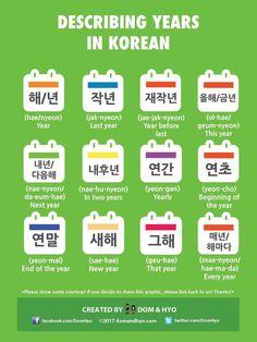 Describing Years In Korean