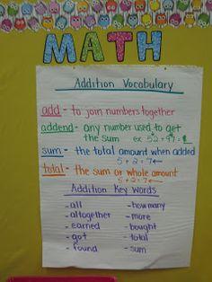 Fabulous Fourth Grade: Common Core Math