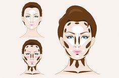 Terra, blush e illuminante: differenze e usi dei 3 prodotti must per scolpire il viso